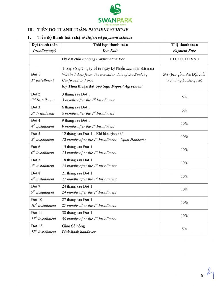 Zone 1B_Sales Policy_01SEP2020_OFFICIAL-5